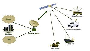 satmagazinecaprock diagram