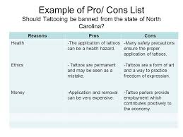 writing the outline and thesis statement  facts and opinions    example of pro  cons list should tattooing be banned from the state of north carolina