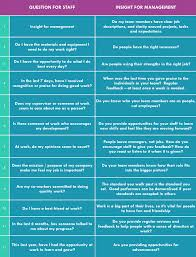 how the best managers support talent and performance so there you have seems like common sense really treat people well give them feedback clarity on their roles opportunities to develop show you care