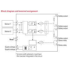 safety relay for safety edges cat 3 switching units from bircher esd3 switching unit wiring
