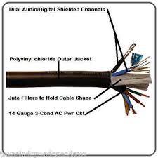 Rapco Siamese Cable 2 <b>CH Balanced Audio</b> & AC Power Bulk Wire ...