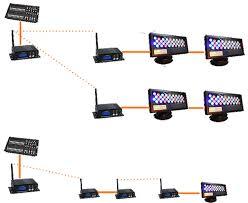 wireless dmx512 receiver transmitter controller 2 4g ism dmx dfi dj dmx512 wireless antennafor stage light par