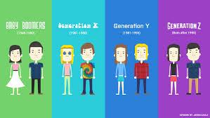 generation y workforce tk generation y workforce 23 04 2017