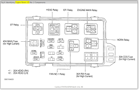 2001 toyota camry fuse box how do you replace a 100 amp thumb
