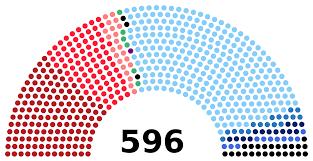 III legislatura della Repubblica Italiana - Wikipedia