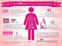 breast imaging resources american college of radiology this