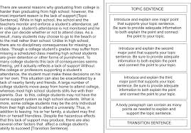 example of argumentative essays for kids template example of argumentative essays for kids