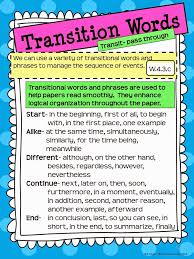 Transition Words CURIOSITY FILMS   Edublogs