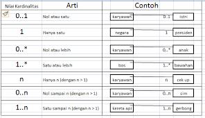 pengetahuan dasar dan contoh diagram kelas  class diagram    dasar    contoh class diagram