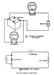 circuit diagram   wikiwandcomparison of pictorial and schematic styles of circuit diagrams