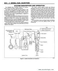 1997 isuzu npr wiring diagram 1997 image wiring 1993 isuzu npr injector wiring diagram 1993 auto wiring diagram on 1997 isuzu npr wiring diagram