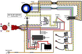 mastertech marine evinrude johnson outboard wiring diagrams Johnson 4 Stroke Trim Selonoids Wiring Diagram 1977 75 hp no spark evinrude wiring diagram page 1 iboats, wiring diagram