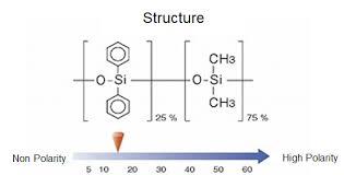 InertCap 25 | Products | GL Sciences