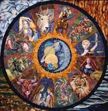 Horoskopi i dates 25 dhjetor 2013
