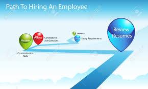 an image of a employee hiring process chart royalty cliparts an image of a employee hiring process chart stock vector 8903937