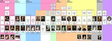 Список персонажей романа «Война и мир» — Википедия