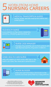 the stay at home nurse top 5 work from home nurse careers amc 5 work from home nursing careers infographic header