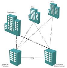collection metropolitan area network diagram pictures   diagramsimages of metropolitan area network diagram diagrams
