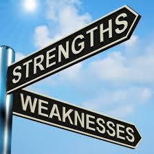 Your Greatest Weakness 415xnxmillennialsweb Your Greatest Weakness ... list of strengths and weaknesses strength list of strengths and weaknesses