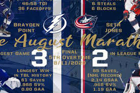 <b>Columbus Blue Jackets</b> Schedule, Roster, News, and Rumors | The ...
