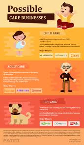 top script feature list to build a local babysitter search platform possible types of care business