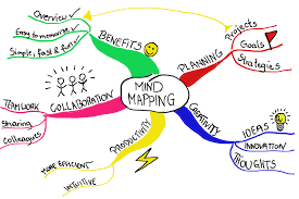 the student s guide to mind mapping focus hand drawn mind map about mind mapping