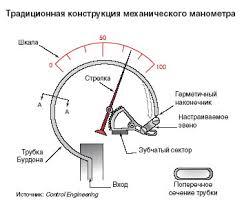Особенности измерений <b>давления</b> - Control Engineering Russia