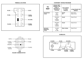 89 mustang hazard switch wiring diagram motorcycle schematic 89 mustang hazard switch wiring diagram