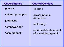 ethics andrew harvey s blog coe coc