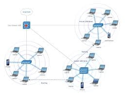 conceptdraw samples   computer and networks   cisco network diagramssample   roaming wireless local area network diagram