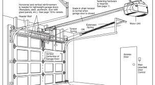 Image result for garage door replacement