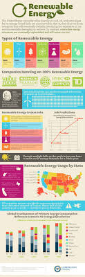 images about inspired renewable energy all about the renewable energy
