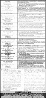 jobs in punjab technical education vocational training authority jobs in punjab technical education vocational training authority 12 2017