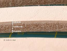 What's the difference between full grain <b>leather</b> and <b>top</b> grain <b>leather</b> ...