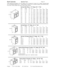 Shaker Cabinet Door Dimensions Kitchen Cabinet Sizes Durham Laminate Cabinets Shown In A
