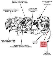 1998 jeep wrangler blower motor wiring diagram 1998 2002 jeep grand cherokee blower motor resistor wiring diagram on 1998 jeep wrangler blower motor wiring