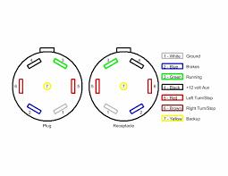 7 6 4 way wiring diagrams heavy haulers rv resource guide 7 6 4 way wiring diagrams