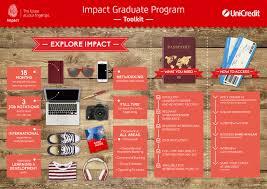 graduate program unicredit yam112003 unicredit impact2 0 infografica web 20160927