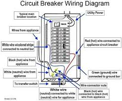circuit breaker wiring diagram the wiring diagram wiring diagram circuit breaker nodasystech circuit diagram