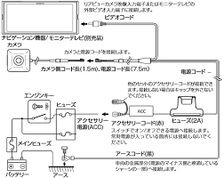creeronlineshop rakuten global market kenwood acirc cmos w wiring diagram