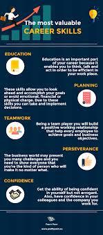 the most valuable career skills profit point eu career skills infographic web