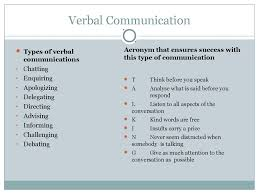 barriers to communication interpersonal skills  10 verbal communication types of verbal