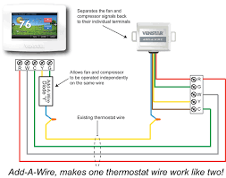 carrier digital thermostat wiring diagram on carrier images free White Rodgers Thermostat Wiring Diagram carrier digital thermostat wiring diagram 1 carrier furnace parts diagram white rodgers thermostat wiring diagram white rodgers thermostat wiring diagram 1f78