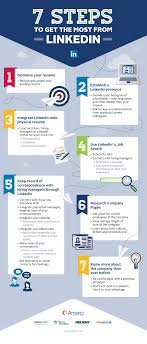 check out an infographic on ways to get the most from linkedin our new linkedin infographic that