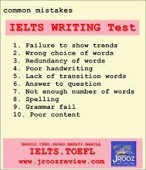Ielts writing task    master ielts essay      p