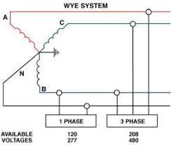 wye systems