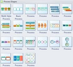 process diagramprocess diagram shapes