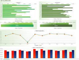 kpi dashboard kpi spreadsheet template spreadsheet templates project management dashboard excel template kpi template excel kpi report template kpi in excel