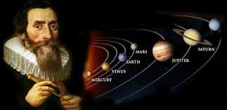 Hukum Kepler I, II dan III