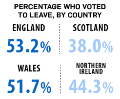 Image result for leave vote in england and wales